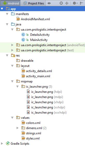 Структура проекта Андроид